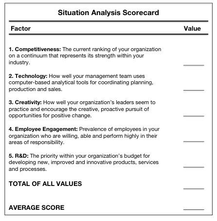 Situation Analysis Scorecard